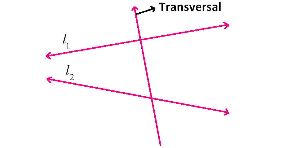 Transversalen