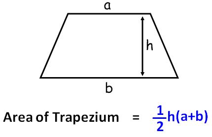 Trapezium Area Calculator