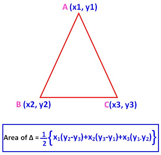 Triangle Area Calculator 3 Points
