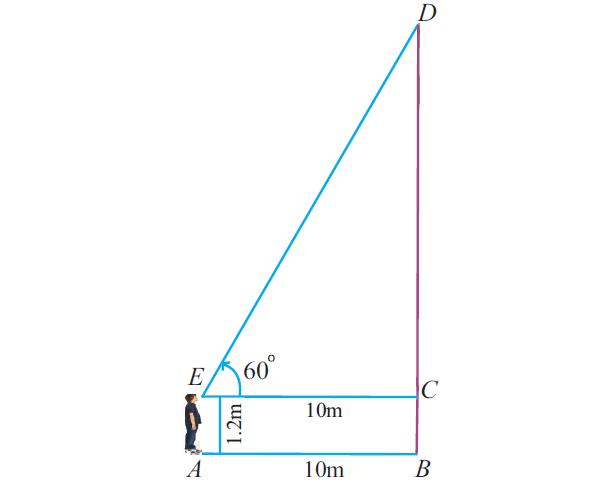 How to Solve Trigonometry Word Problems