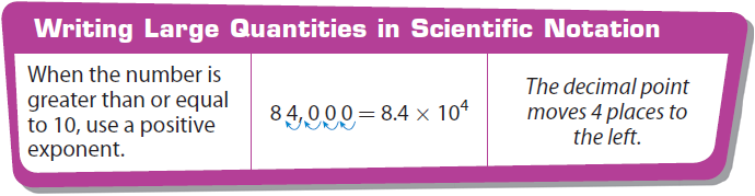 Writing A Number In Scientific Notation Worksheet