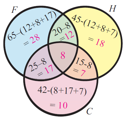 Word problems on sets and venn diagrams from the venn diagram we can have the following details ccuart Choice Image