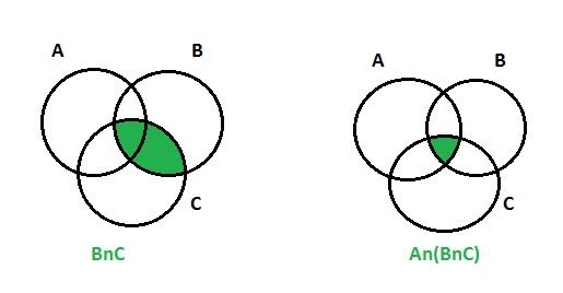 Anbnc Venn Diagram - Car Wiring Diagrams Explained •