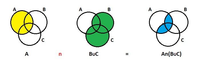 Ex 1 5 5 Draw Venn Diagram I A U B U0026 39 Ii A U0026 39 B U0026 39 Wiring Diagram