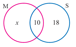 Venn diagram word problems with 2 circles by representing the given details in venn diagram we get ccuart Choice Image