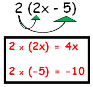 create equivalent expressions