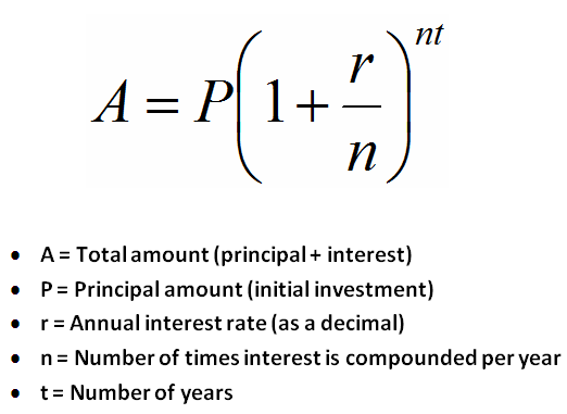 compound interest word problems worksheet compound interest word problems worksheet  solutions