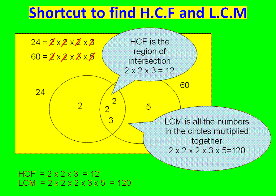 shortcut to find hcf and lcm