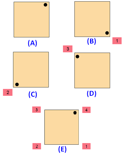 Order Of Rotational Symmetry Of A Square