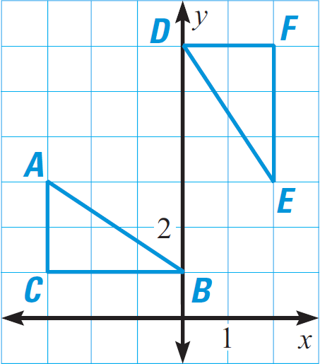 Congruent Triangles On A Coordinate Plane Worksheet