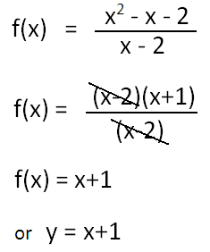 how to find the y intercept of a rational function