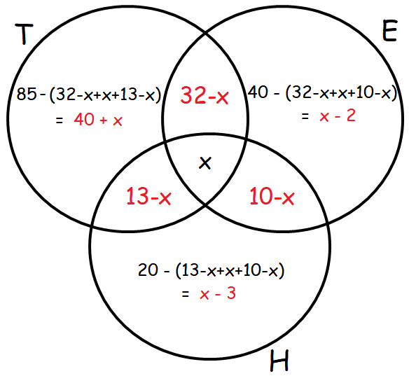 venn diagram word problems with 3 circles